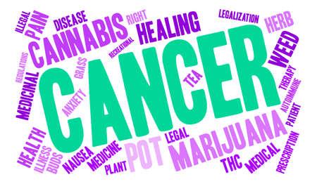 autoimmune: Cancer Marijuana word cloud on a white background.