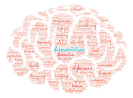 delusional: Disorientation Brain word cloud on a white background. Illustration