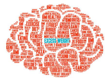 白い背景の上の重量脳単語の雲を超過します。
