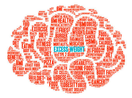 Excess Weight Brain word cloud on a white background. 矢量图像