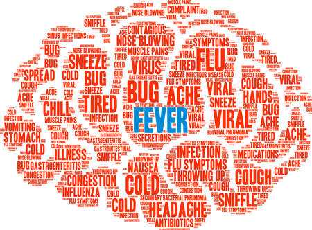 contagious: Fever Brain word cloud on a white background.