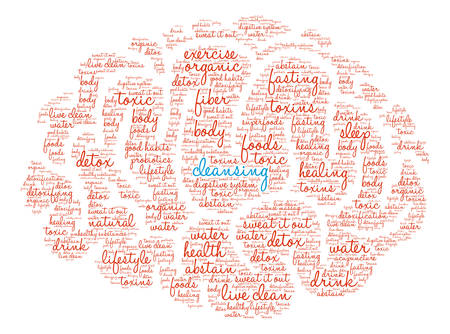 Cleansing word cloud on a white background.
