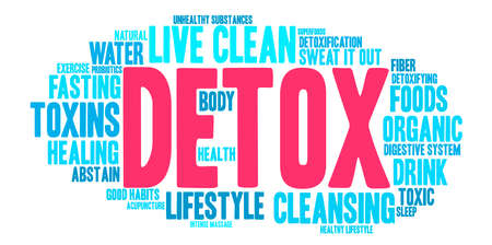 detox: Detox word cloud on a white background.