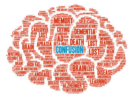 delusional: Confusion Brain word cloud on a white background.