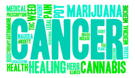 Cancer Marijuana word cloud on a white background.