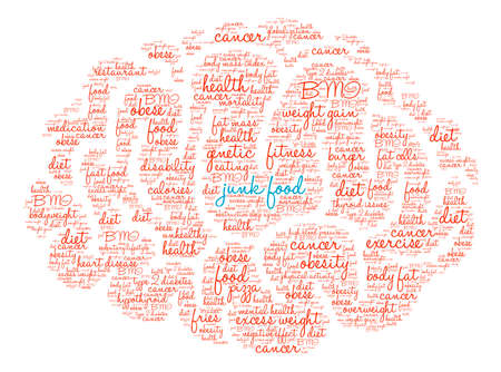Junk Food Brain word cloud on a white background. Ilustracja