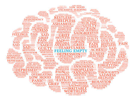 Feeling Empty Brain word cloud on a white background.