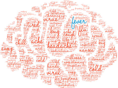 infectious disease: Fever Brain word cloud on a white background.