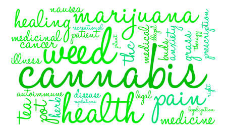 Cannabis word cloud on a white background.