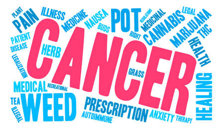 Cancer Marijuana word cloud on a white background.