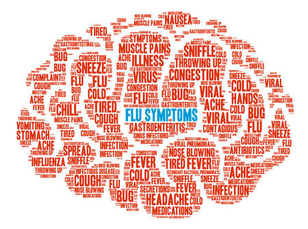 contagious: Flu Symptoms Brain word cloud on a white background.