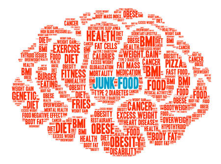 excess: Junk Food Brain word cloud on a white background. Illustration