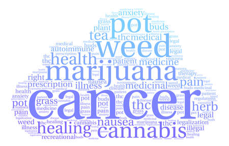 legislators: Cancer Marijuana word cloud on a white background.