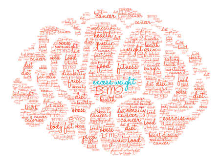 Excess Weight Brain word cloud on a white background. Vectores