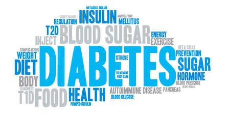 흰색 배경에 당뇨병 단어 구름입니다.