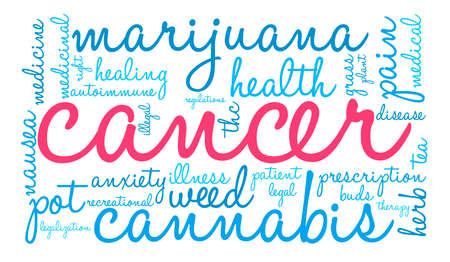 Cancer Marijuana word cloud on a white background. 免版税图像 - 67348207