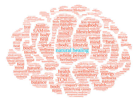 Natural Healing Brain word cloud on a white background. Banco de Imagens - 67348262