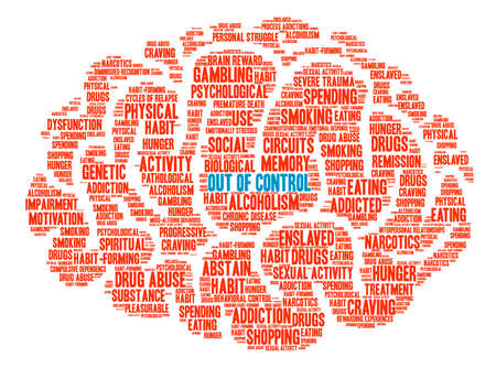 compulsive: Out Of Control Addiction Brain Word Cloud On a White Background.