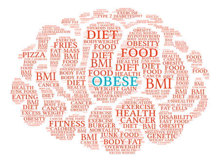 Obese Brain word cloud on a white background.
