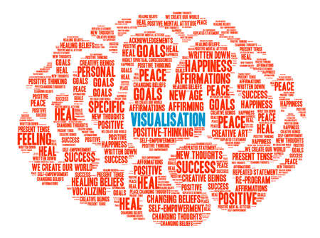 spiritual beings: Visualisation Brain word cloud on a white background.