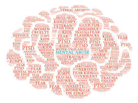 Mental Abuse Brain word cloud on a white background.