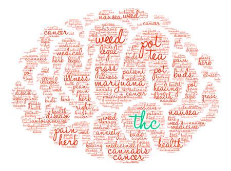 legislators: THC word cloud on a white background.