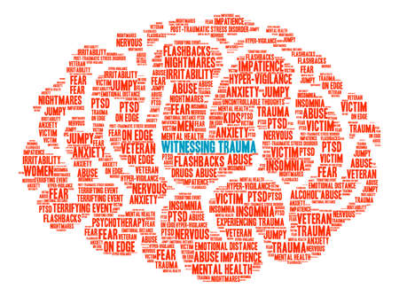 Witnessing Trauma Brain word cloud on a white background.