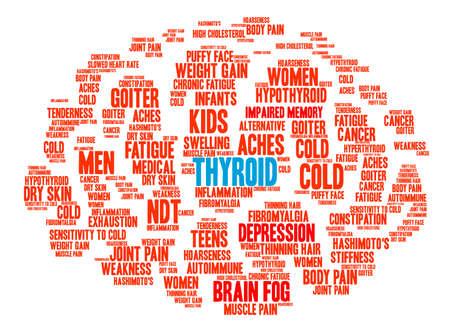 Thyroid Brain word cloud on a white background.