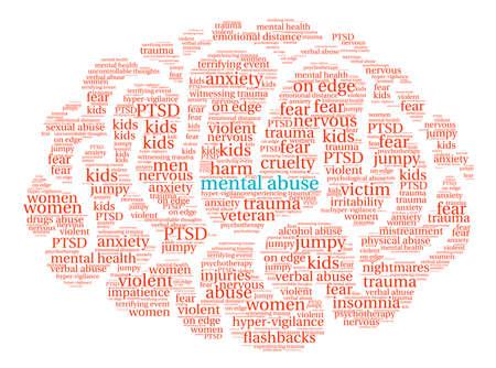 maltrato: Mental palabra Abuso cerebro nube sobre un fondo blanco.