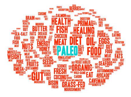 Paleo Brain word cloud on a white background. Stock Photo