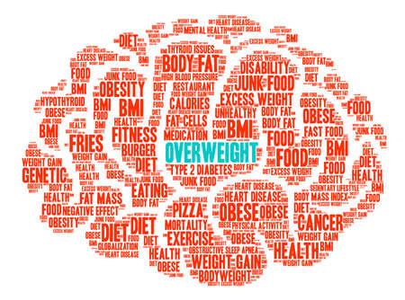 sedentario: El sobrepeso palabra cerebro nube sobre un fondo blanco.
