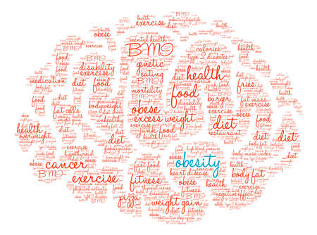 Obesity Brain word cloud on a white background.