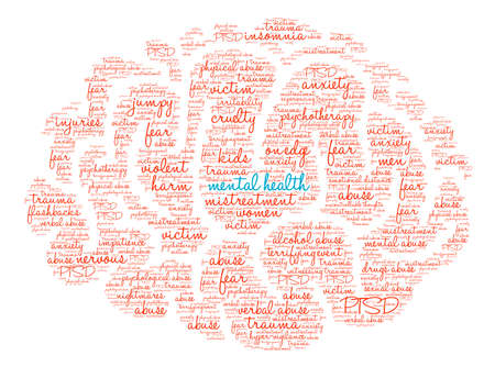 uncontrollable: Mental Health Brain word cloud on a white background.