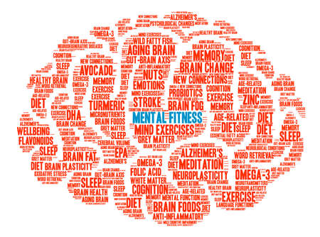 Mental Fitness Brain word cloud on a white background. Stock Photo
