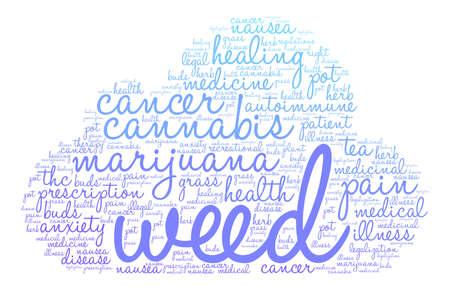 legislators: Weed word cloud on a white background.