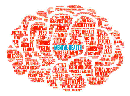 Mental Health Brain word cloud on a white background.