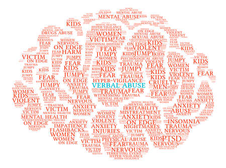 Verbal Abuse Brain word cloud on a white background.