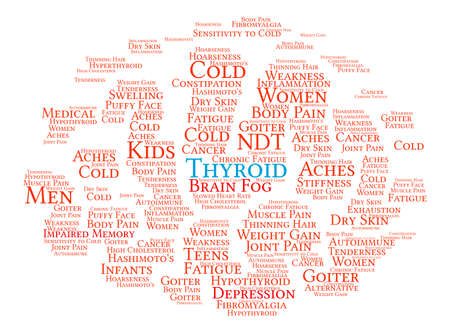 impaired: Thyroid Brain word cloud on a white background.