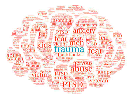 uncontrollable: Trauma Brain word cloud on a white background.