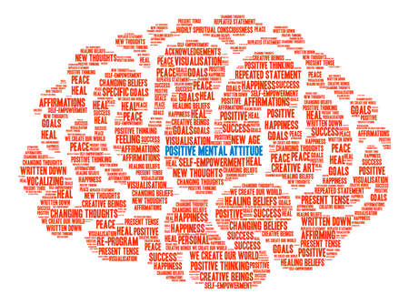 spiritual beings: Positive Mental Attitude Brain word cloud on a white background.