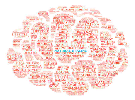 Natural Healing Brain word cloud on a white background.