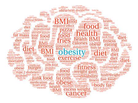 sedentario: La obesidad palabra cerebro nube sobre un fondo blanco. Foto de archivo