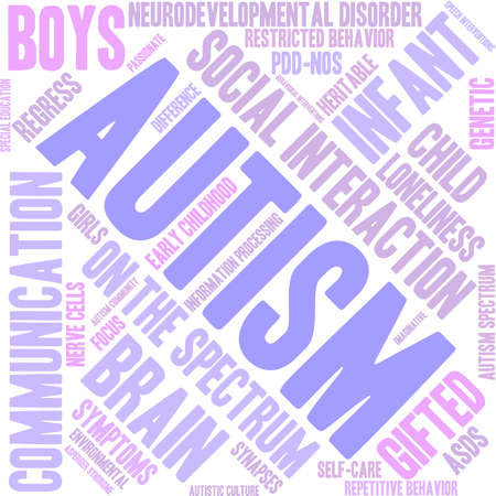 regress: Autism word cloud on a white background.