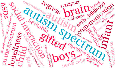 白地に自閉症スペクトラムの単語の雲。  イラスト・ベクター素材