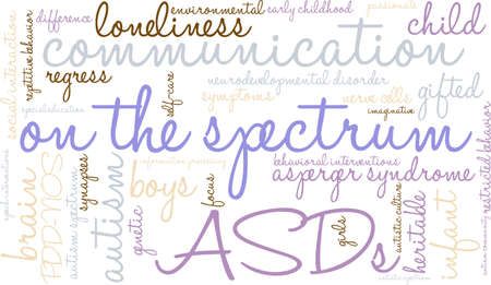 asperger: On The Spectrum word cloud on a white background.