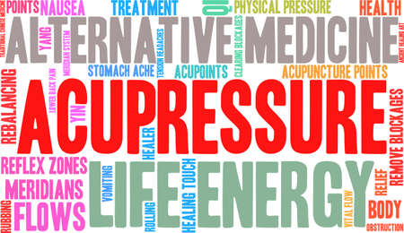 Acupressure word cloud on a white background.