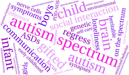 Autism Spectrum word cloud on a white background.