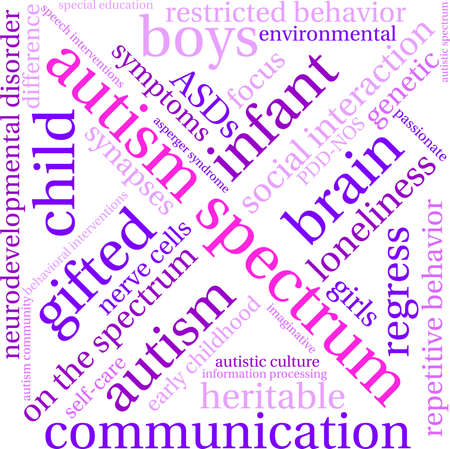 asperger: Autism Spectrum word cloud on a white background.