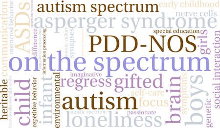 asperger syndrome: On The Spectrum word cloud on a white background.