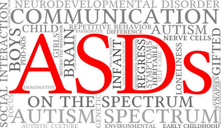 ASDs Word Cloud on a white background. 矢量图像